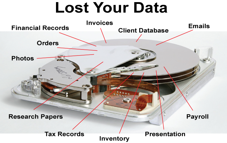 Data Recovery Frequently Asked Questions (FAQs)
